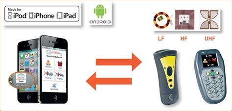 Etiketten Drucken Apple by Panmobil Apple Ios Zertifizierte Barcode Und Rfid