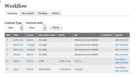 workflow history ma 238 triser processus de publication avec drupal