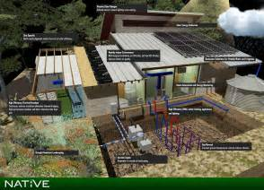 elements of a net zero home in