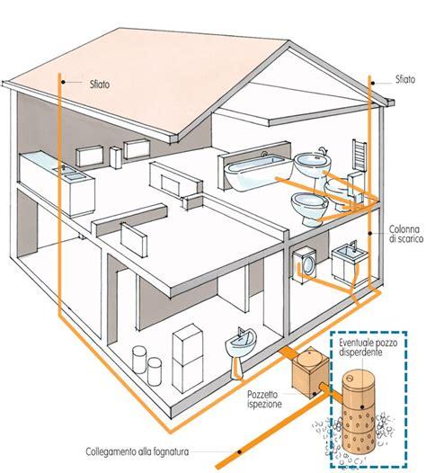 impianti di scarico bagno come 232 strutturato un impianto di scarico domestico