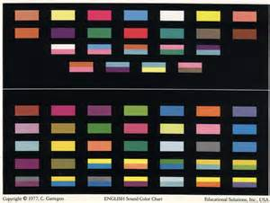 what color is the way file silent way sound color chart jpg wikimedia