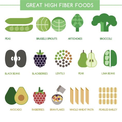 vegetables high in fiber why do we need to eat high fiber foods