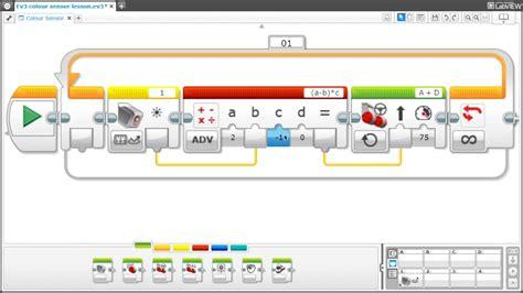 ev3 color sensor how to program the lego ev3 colour sensor to follow a