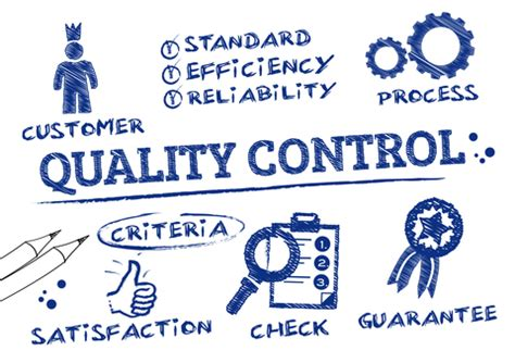 Free Floor Plan Program by Quality Control Tips To Reduce Claims