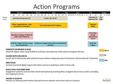 Business Partnership Agreement Template gilt groupe marketing plan nyu marketing class