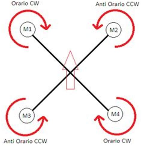 tutorial quadricottero arduino the o jays drones and factors on pinterest