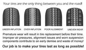 Car Tire Wear Guide Pin Tire Wear Chartjpg On