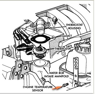 Where Is The Temp Sensor On The 3 8 Liter Engine