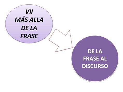uninovelas completa la frase ana leticia es la villana ms presentaci 243 n1 completa de lenguaje e ideologia