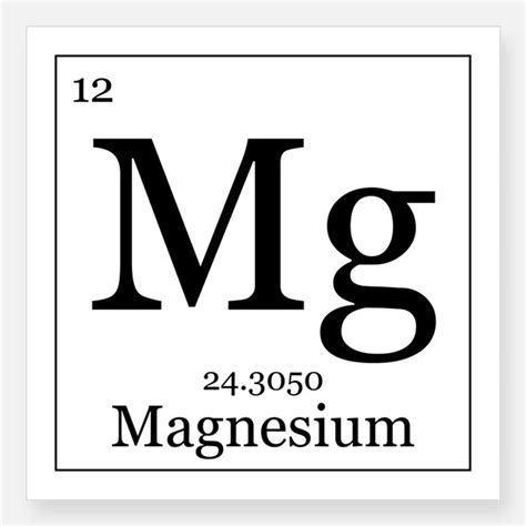 Magnesium On The Periodic Table by Periodic Table Of Elements Magnesium Design Elements