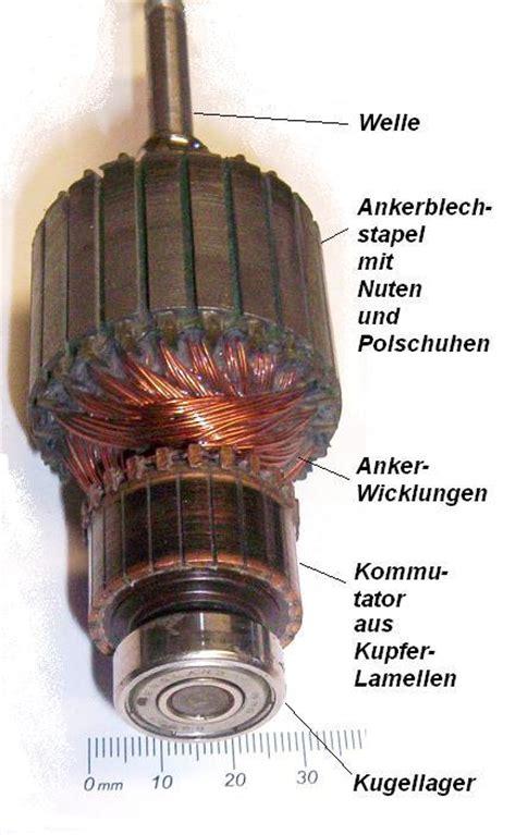 gabbia rotore rotore elettrotecnica