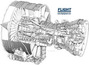 cfm56 5b engine cutaway cfm56 free engine image for user
