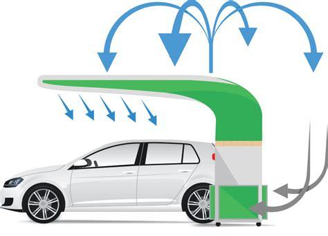 Vorbereitungsplatz Lackieren by Island Clean Airduster 3000 Downdraft Specifications