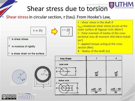 shear stress formula for circular section bfc mechanics of materials chapter 6 torsion ppt