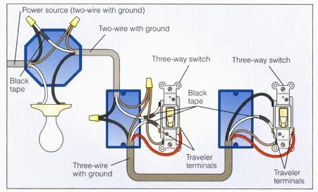 How To Wire A Light Switch by Electrical How Can I Add A Single Pole Switch Next To A