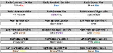 2012 ford f 150 car stereo wiring diagram radiobuzz48
