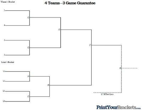 printable 4 name baby girl tournament bracket 3 game guarantee 4 team seeded printable tournament bracket