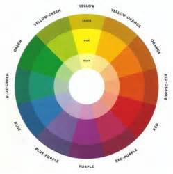 artist color wheel color wheel mrs begins room