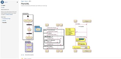 graphviz uml sequence diagram plantuml for confluence cloud atlassian marketplace
