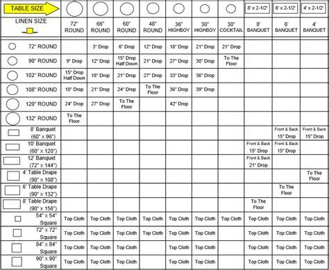 table linen size chart folsom linen rentals