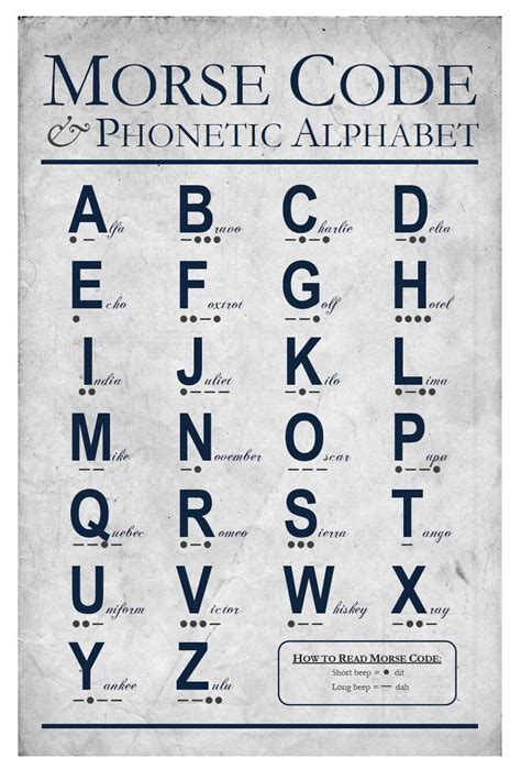morse code alphabet chart morse code poster ethan s new bedroom ideas