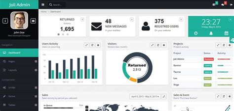20 admin dashboard templates free download for your web