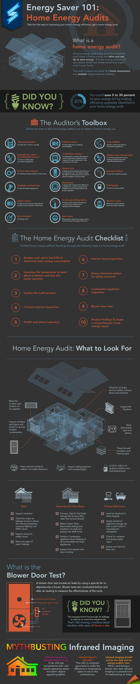 home energy audits a home energy audit is the step