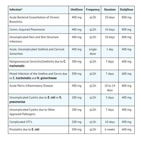 creatine webmd creatine and creatinine metabolism pdf
