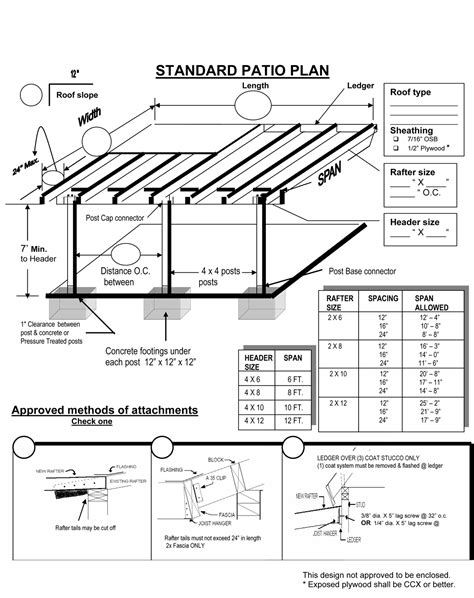 Patio Cover Plans.Patio Cover Plans Houston. Patio Cover