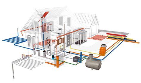 Riscaldamento A Pavimento Sempre Acceso by Accensione Impianti Termici Di Riscaldamento Impiantista