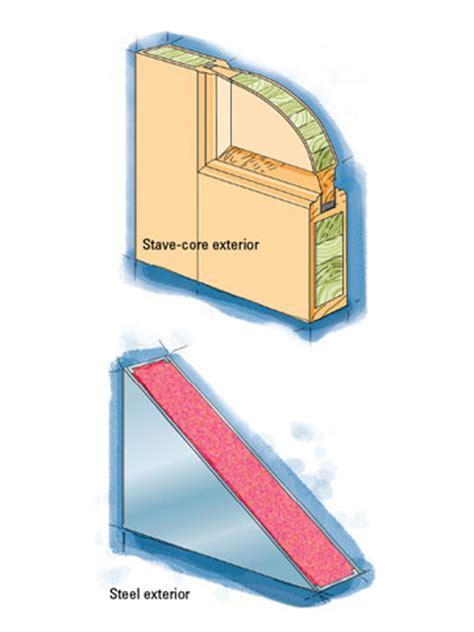 interior door materials door materials interior and exterior doors