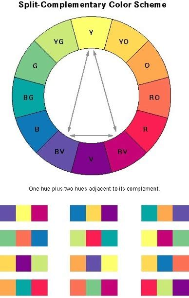 split complementary color scheme color theory on pinterest color wheels color charts and