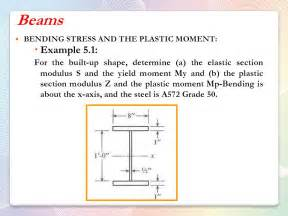 Formula For Section Modulus by Plastic Section Modulus Equation Jennarocca
