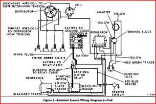 Festo New Original On Switching From A Fuse Box 1947 Ford 8n Tractor Wiring Diagram Ford Wiring Diagram