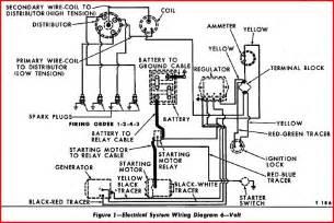 Ford 8n electrical problems 12v conversion problem mytractorforum