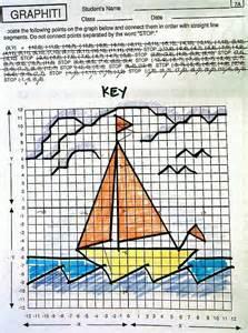 graphiti worksheets worksheets for getadating