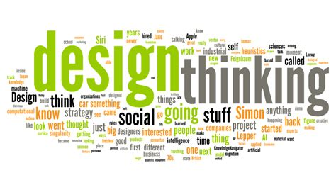 Interior Design Related Words by Emerging Themes Design The Future