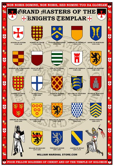 Names Of The Knights Of The Table by 17 Best Images About Coat Of Arms On Reunions Family Genealogy And Knights Templar