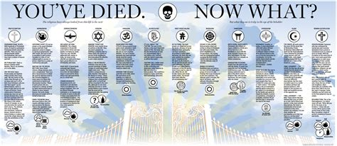 A Deal To Die For you ve died now what how different religions deal with