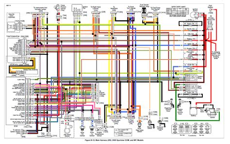 great harley davidson radio wiring diagram ideas