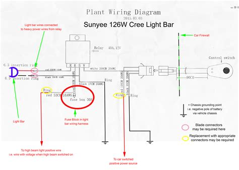 wiring diagram for led light bar without relay wiring
