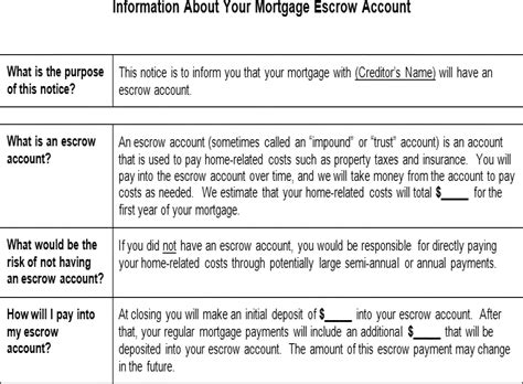 a supplement to escrow is federal register in lending