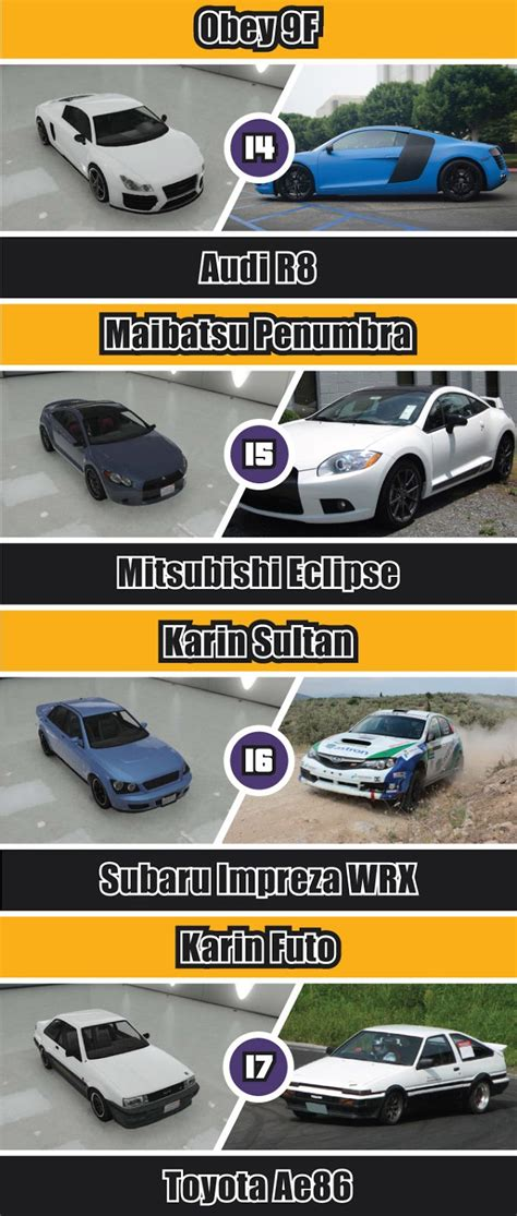 GTA V Cars and Their Real Life Counterparts (INFOGRAPHIC