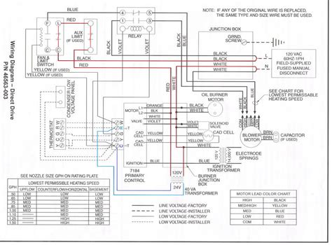 rheem gas furnace thermostat wiring diagram circuit and