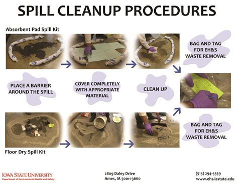 Cleaning Oil Spills In Garage. Cleaning Oil Spills In Your