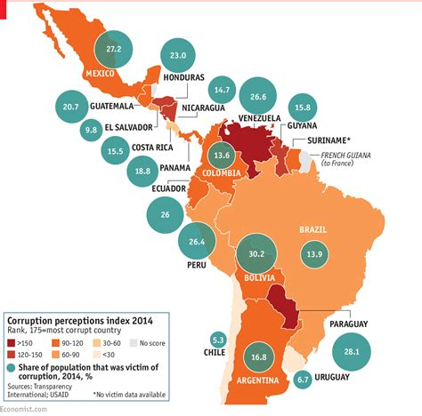 Top Mba In Central America by Democracy To The Rescue Corruption In America