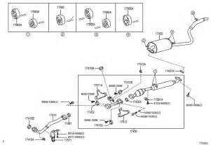 2005 Toyota Corolla Exhaust System Diagram Wagon Fuse Box Diagram Get Free Image About Wiring Diagram