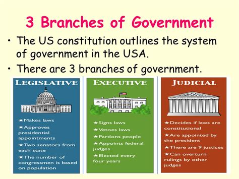 section quiz 3 2 three branches of government 3 branches of government state bing images