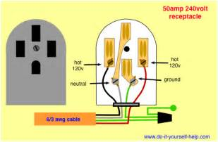 electrical engineering world wiring diagrams for electrical receptacle outlets