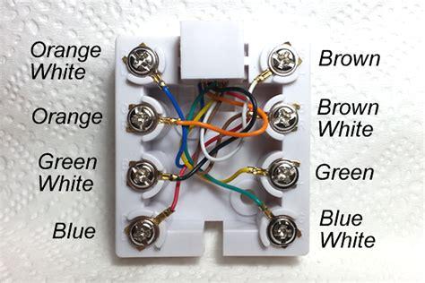 surface mount rj45 wiring diagram wiring diagram